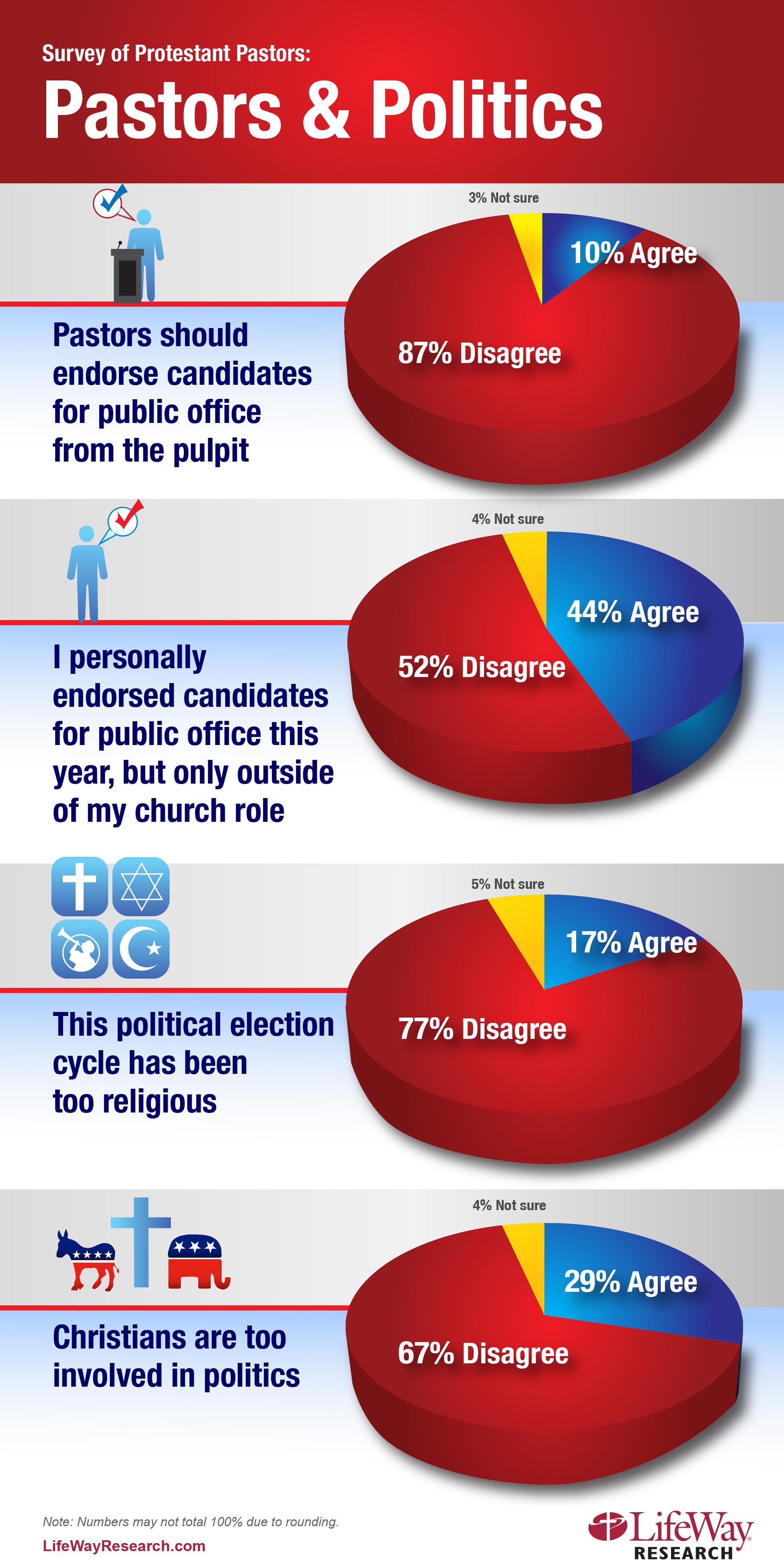 politics-overview